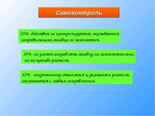 25%- действия не контролируются, оказываются неправильными ошибки не замечают
