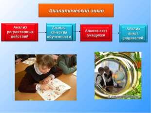 Анализ анкет родителей Выбор заданий по теме Выбор заданий по теме Выбор зада