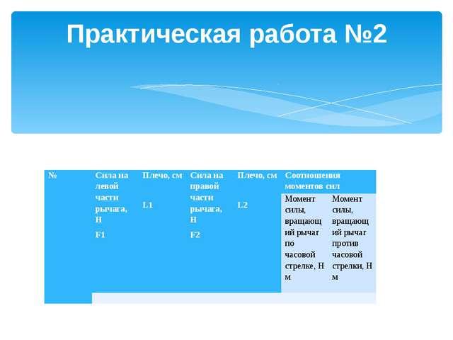 Практическая работа №2 № Сила на левой части рычага, Н F1 Плечо, см  L1 Сила...
