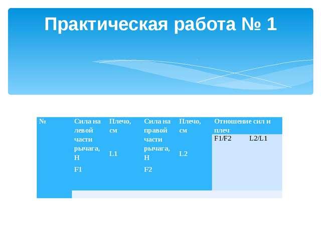 Практическая работа № 1 № Сила на левой части рычага, Н F1 Плечо, см  L1 Сил...