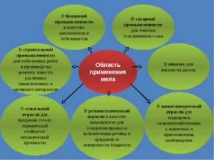 Область применения мела В бумажной промышленности в качестве наполнителя и о