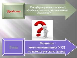 Проблема Как сформировать личность, обладающую коммуникативными навыками? Тем