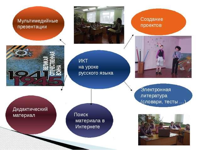 ИКТ на уроке русского языка Мультимедийные презентации Создание проектов Дид...