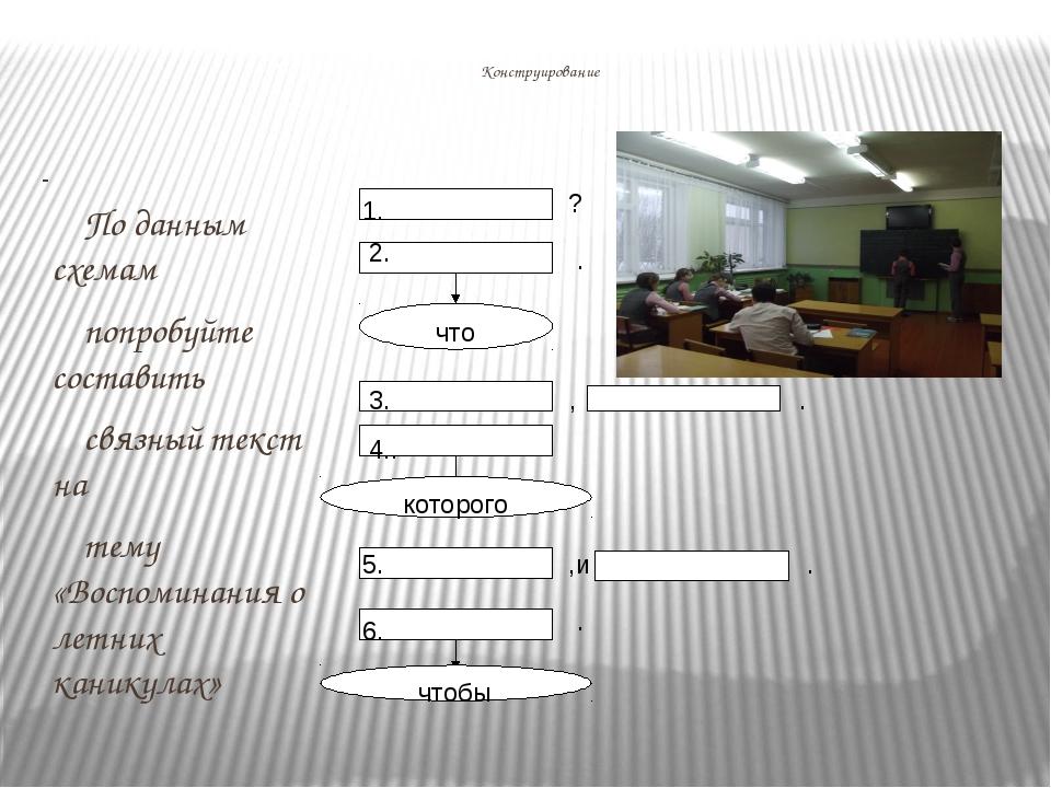 Конструирование По данным схемам попробуйте составить связный текст на тему...