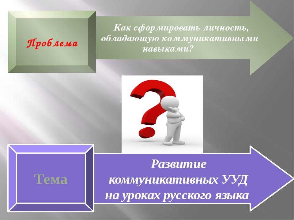 Проблема Как сформировать личность, обладающую коммуникативными навыками? Тем...