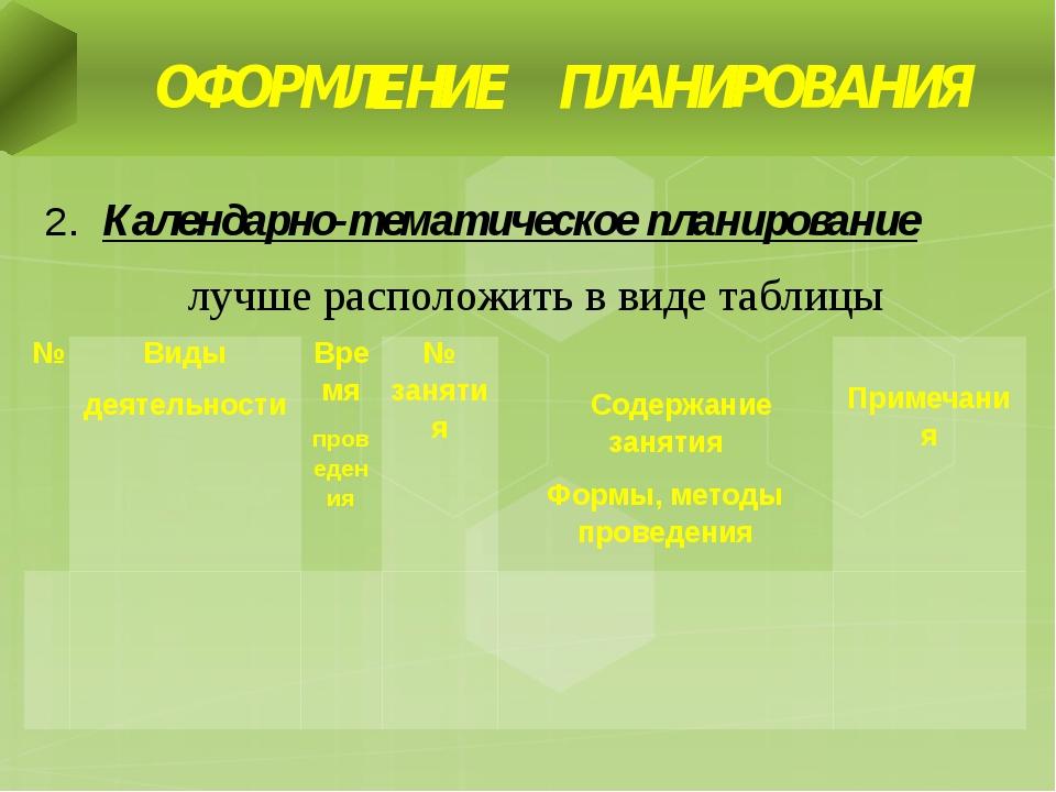 2. Календарно-тематическое планирование лучше расположить в виде таблицы ОФОР...