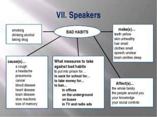 VII. Speakers Affect(s)... the whole family the people around you your knowle