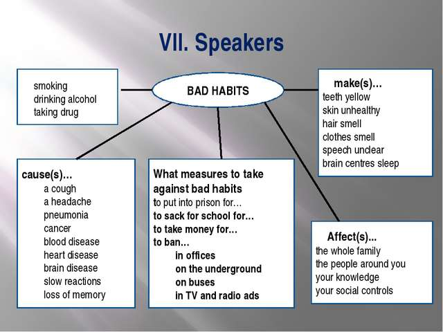 VII. Speakers Affect(s)... the whole family the people around you your knowle...