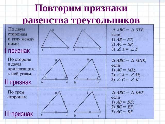 Повторим признаки равенства треугольников I признак II признак III признак