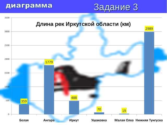 Задание 3 Длина рек Иркутской области (км)