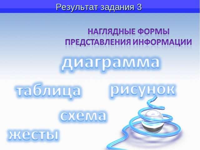 Тема урока: Наглядные формы представления информации Результат задания 3