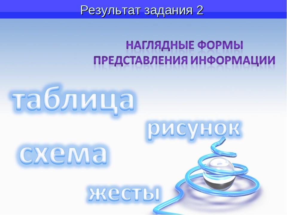 Тема урока: Наглядные формы представления информации Результат задания 2