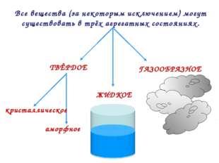 Все вещества (за некоторым исключением) могут существовать в трёх агрегатных