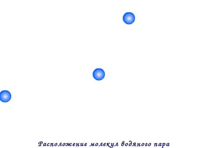 Расположение молекул водяного пара