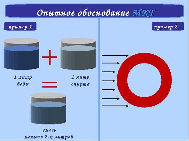 Опытное обоснование МКТ пример 1 смесь меньше 2-х литров 1 литр воды 1 литр с...
