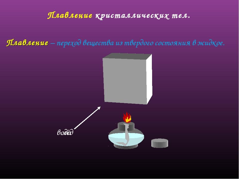 Плавление кристаллических тел. лёд вода Плавление – переход вещества из тверд...