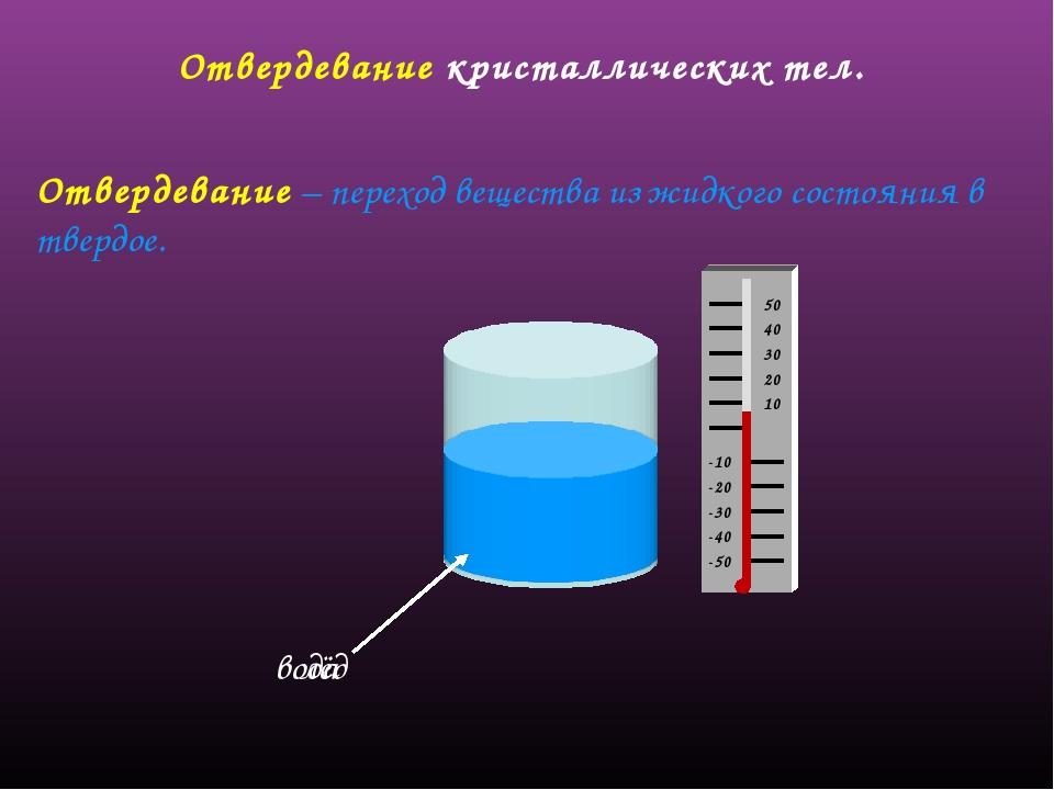-10 -20 -30 -40 -50 10 20 40 50 30 лёд вода Отвердевание кристаллических тел....