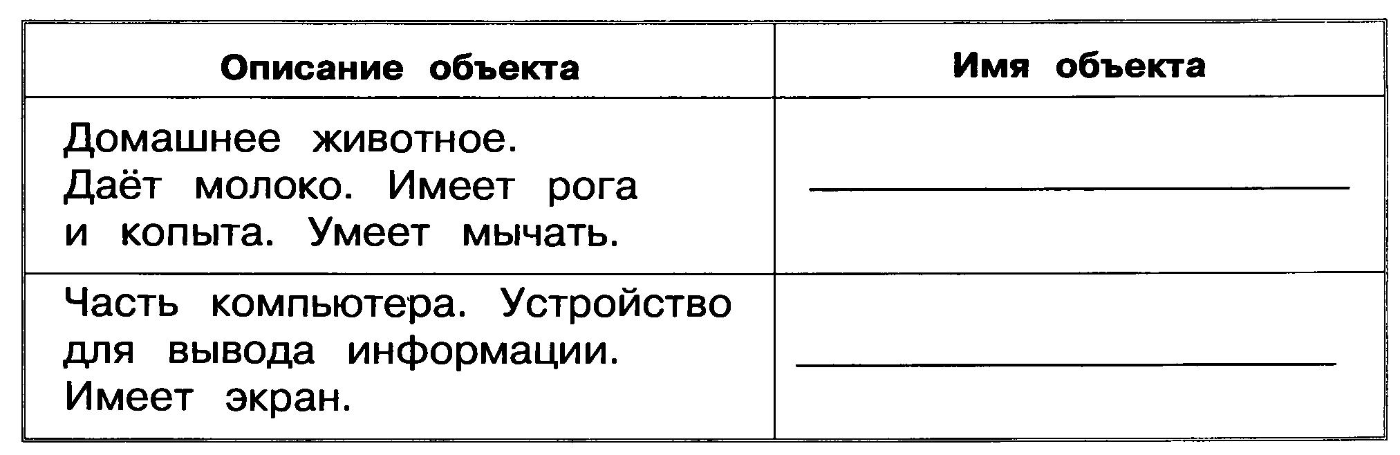 Проверочные работы на уроках информатики класс Матвеева Челак hello html m5b0beedb png hello html 7b95b739 png 3