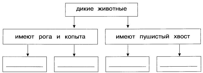 Проверочные работы на уроках информатики класс Матвеева Челак hello html m22edd295 png hello html m71123f21 png