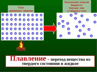 плавление нагревание отвердевание охлаждение Поглощение Q Выделение Q t плав