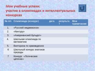 № п/пОлимпиада (конкурс)датарезультатМои примечания 1.«Русский медвежоно