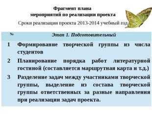 Сроки реализации проекта 2013-2014 учебный год Фрагмент плана мероприятий по