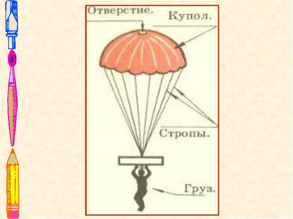 Поделки из парашюта