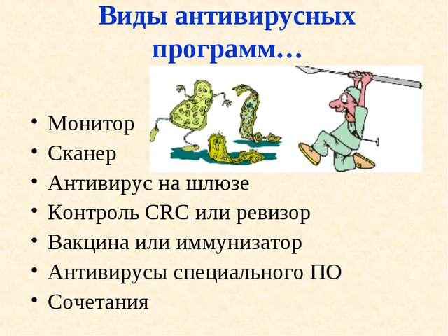 Монитор Сканер Антивирус на шлюзе Контроль CRC или ревизор Вакцина или иммуни...