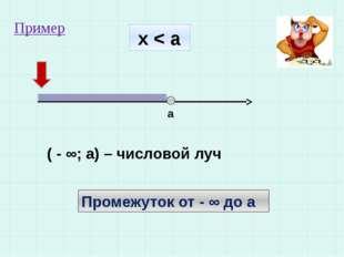 x < a a ( - ∞; a) – числовой луч Промежуток от - ∞ до а Пример
