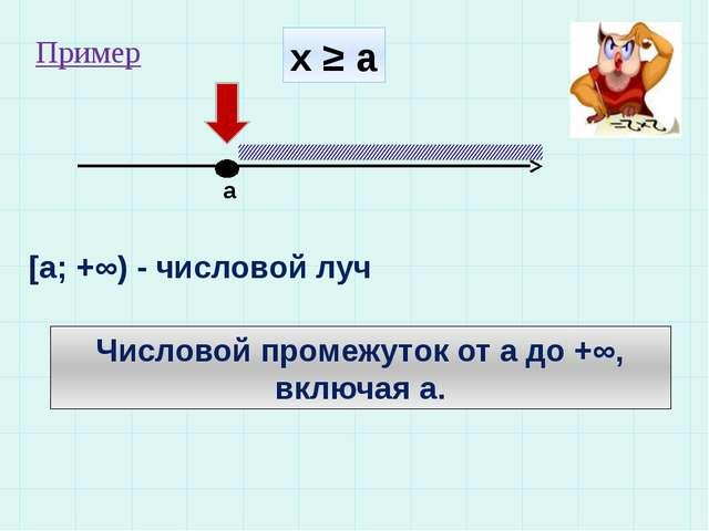 х ≥ а а [a; +∞) - числовой луч Числовой промежуток от а до +∞, включая а. Пр...