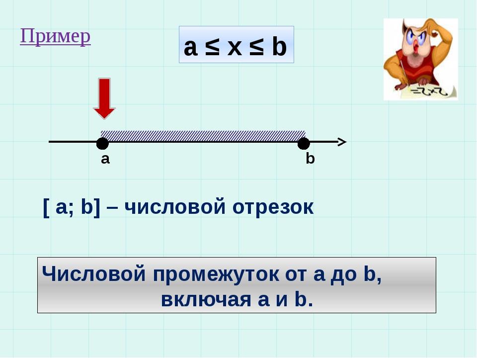 а ≤ x ≤ b a b [ a; b] – числовой отрезок Числовой промежуток от а до b, включ...