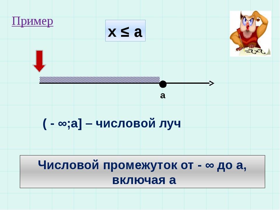 х ≤ а а ( - ∞;а] – числовой луч Числовой промежуток от - ∞ до а, включая а Пр...