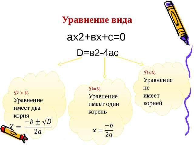 Уравнение вида ах2+вх+с=0 D=в2-4ас D > 0, Уравнение имеет два корня D