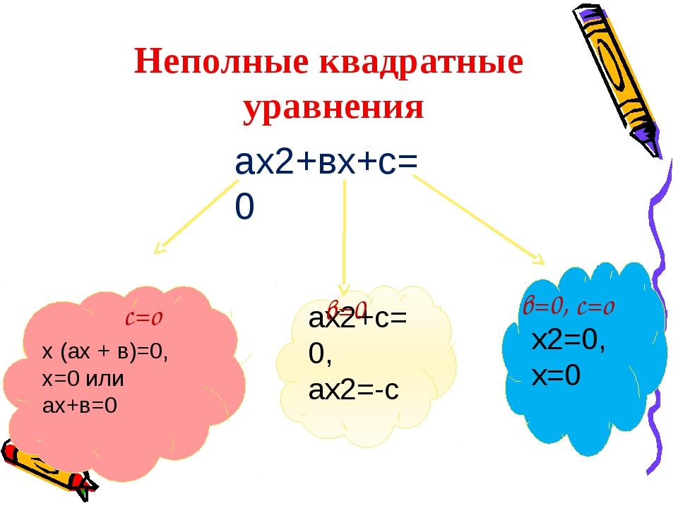 Неполные квадратные уравнения ах2+вх+с=0 х (ах + в)=0, х=0 или ах+в=0 ах2+с=0...