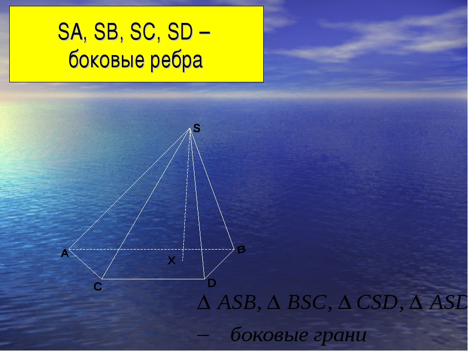 SA, SB, SC, SD – боковые ребра
