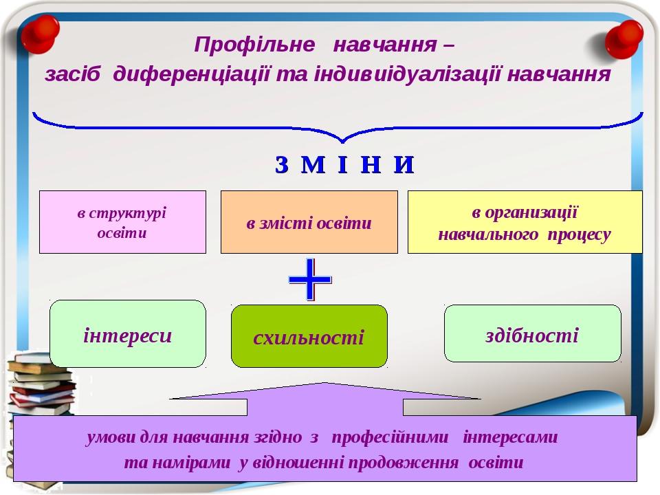 Профільне навчання – засіб диференціації та індивиідуалізації навчання в стру...