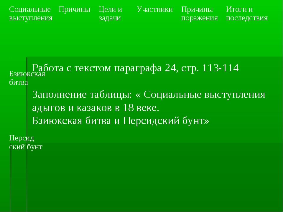 Работа с текстом параграфа 24, стр. 113-114 Заполнение таблицы: « Социальные...