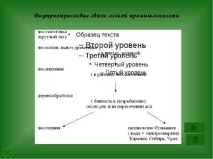 Факторы размещения предприятий лесной промышленности: 1. Лесозаготовка - в ле