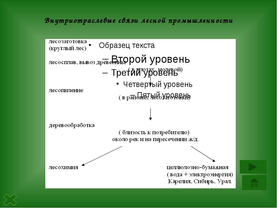 Факторы размещения предприятий лесной промышленности: 1. Лесозаготовка - в ле...
