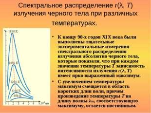 Спектральное распределение r(λ,T) излучения черного тела при различных темпе
