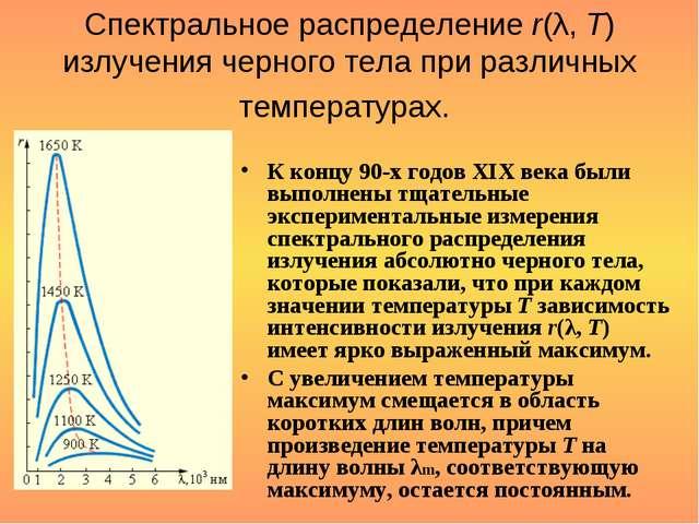 Спектральное распределение r(λ,T) излучения черного тела при различных темпе...