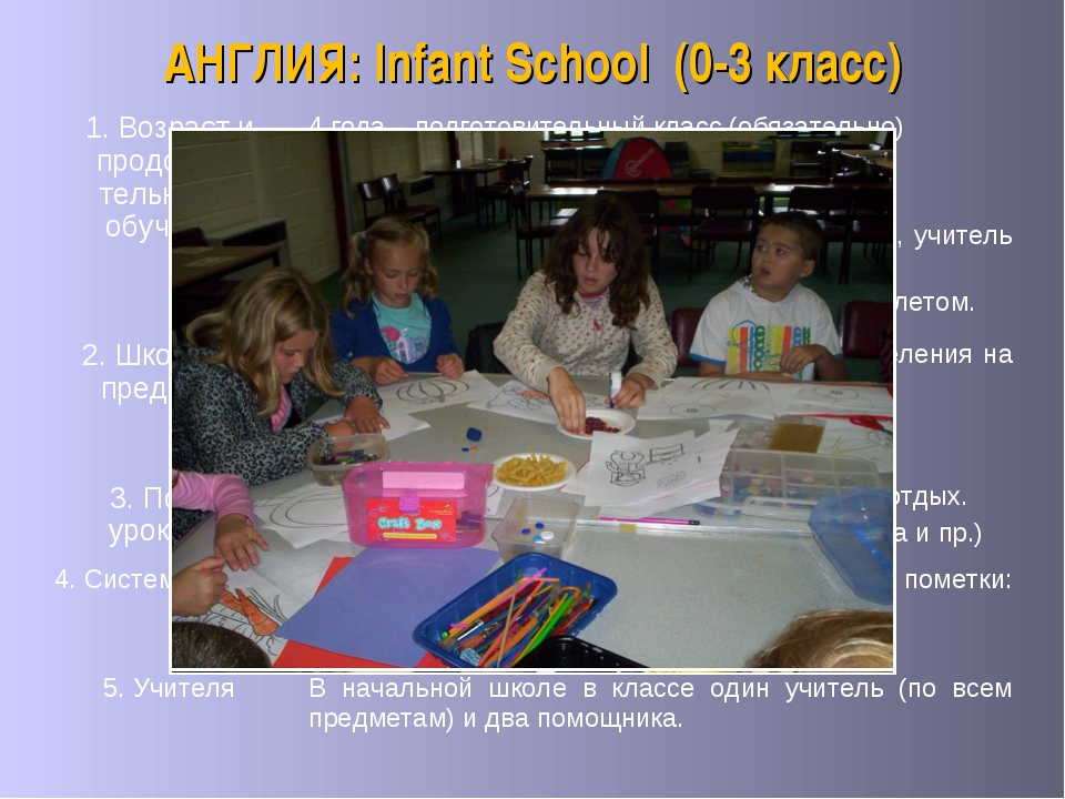 АНГЛИЯ: Infant School (0-3 класс) 5. Учителя В начальной школе в классе один...