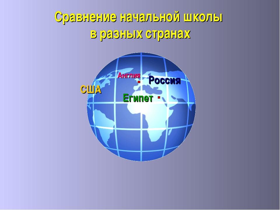 Сравнение начальной школы в разных странах Россия Сравнение начальной школы в...