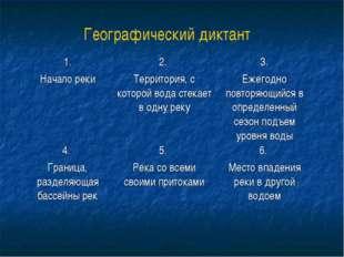 Географический диктант 1. Начало реки2. Территория, с которой вода стекает в