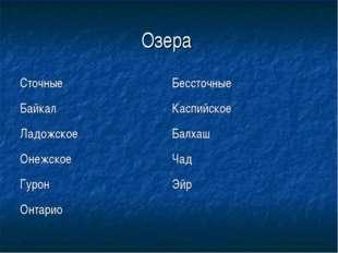 Озера Сточные Бессточные БайкалКаспийское Ладожское Балхаш Онежское Чад Г