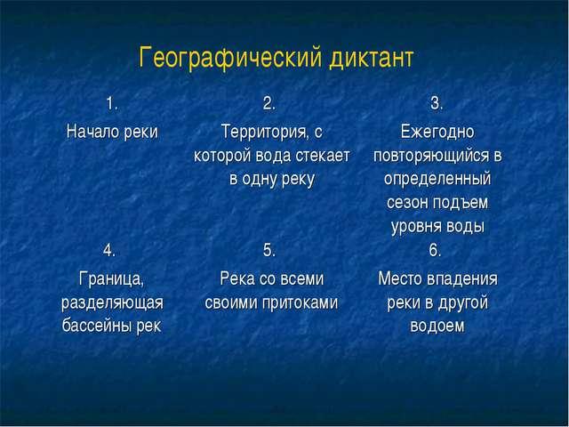 Географический диктант 1. Начало реки2. Территория, с которой вода стекает в...
