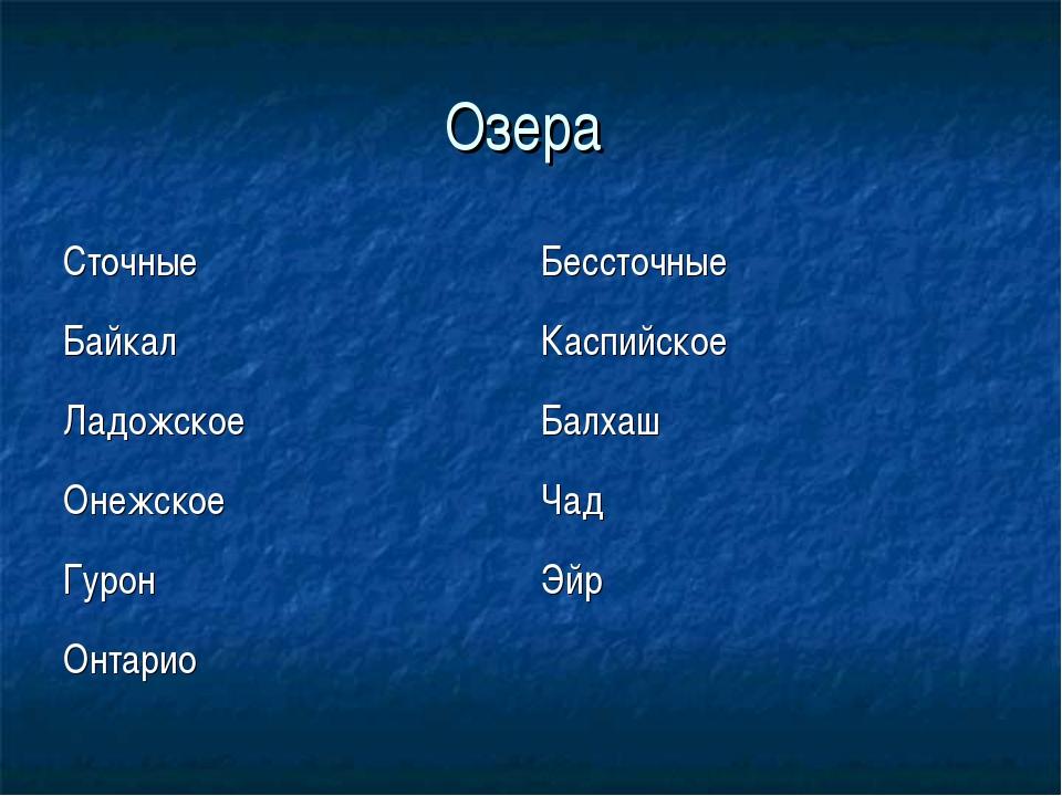 Озера Сточные Бессточные БайкалКаспийское Ладожское Балхаш Онежское Чад Г...