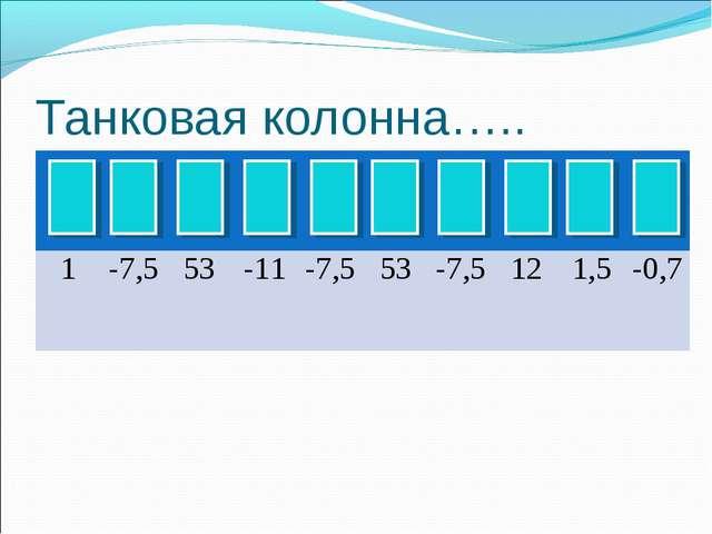 Танковая колонна….. комсомолец 1-7,553-11-7,553-7,5121,5-0,7