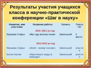 Результаты участия учащихся класса в научно-практической конференции «Шаг в н
