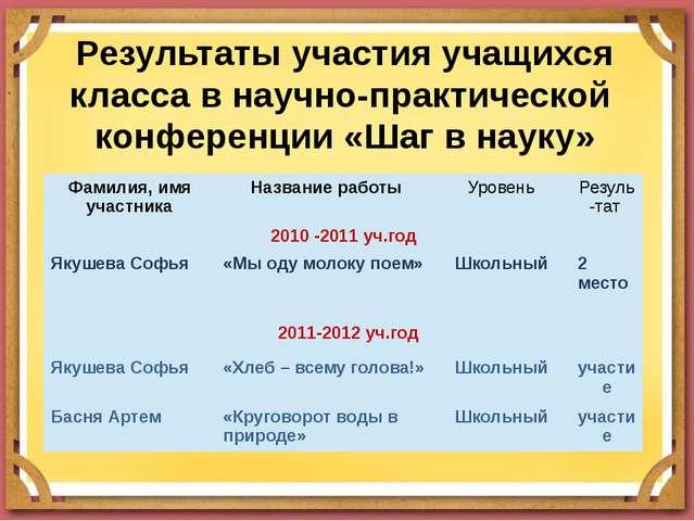 Результаты участия учащихся класса в научно-практической конференции «Шаг в н...